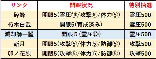 f:id:sakanadefish:20210317185520p:plain