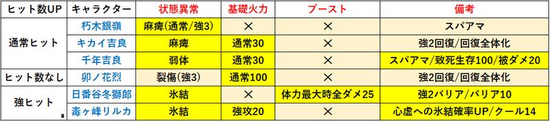 f:id:sakanadefish:20210317210308p:plain