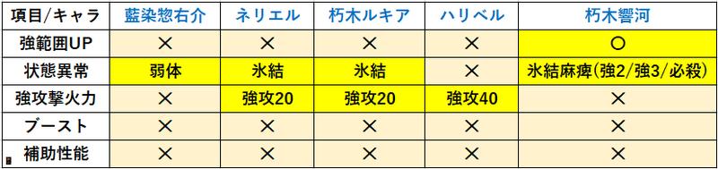 f:id:sakanadefish:20210317212949p:plain