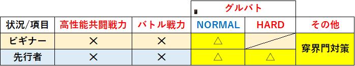 f:id:sakanadefish:20210318091021p:plain