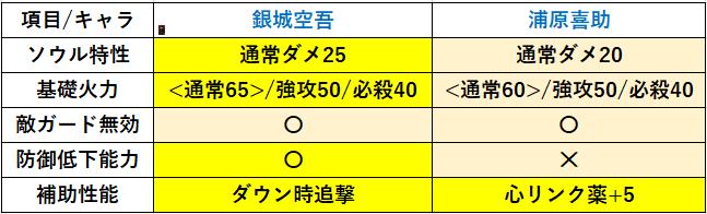 f:id:sakanadefish:20210318105725p:plain