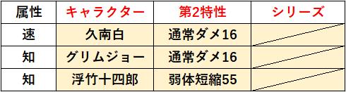 f:id:sakanadefish:20210318181113p:plain