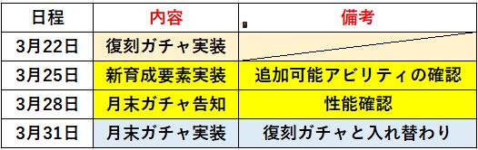f:id:sakanadefish:20210320172631p:plain