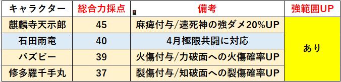 f:id:sakanadefish:20210320180321p:plain
