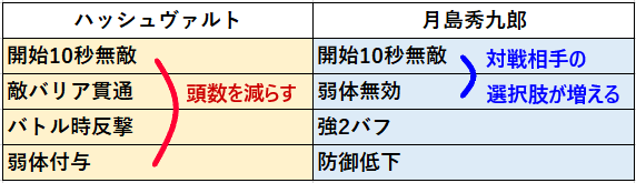 f:id:sakanadefish:20210320193926p:plain