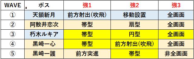 f:id:sakanadefish:20210321025124p:plain