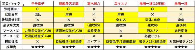f:id:sakanadefish:20210321125148p:plain