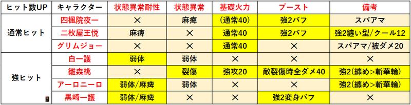 f:id:sakanadefish:20210321155235p:plain