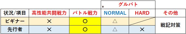 f:id:sakanadefish:20210321184016p:plain