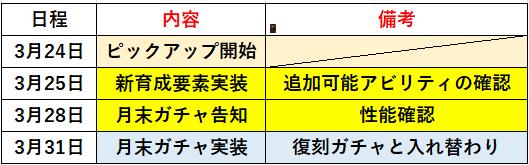 f:id:sakanadefish:20210321185806p:plain