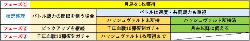 f:id:sakanadefish:20210321192404p:plain