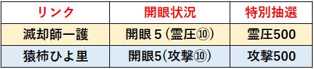 f:id:sakanadefish:20210323114207p:plain