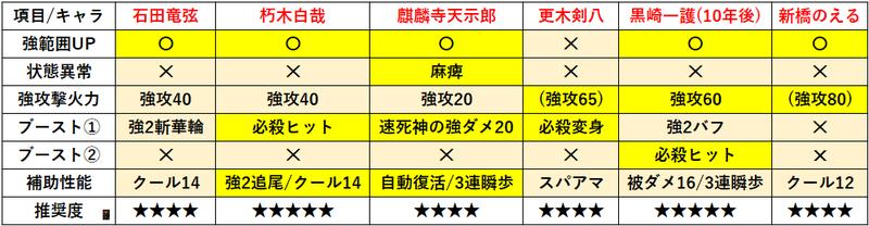 f:id:sakanadefish:20210323194646p:plain