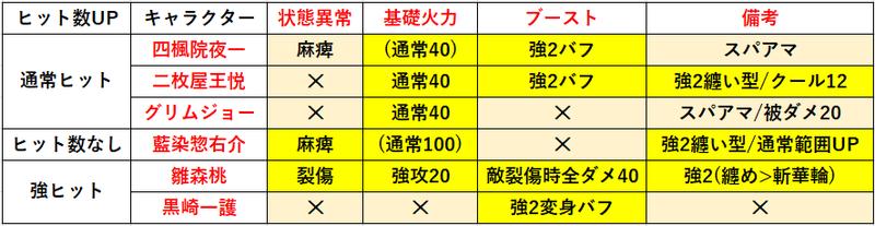 f:id:sakanadefish:20210323201606p:plain