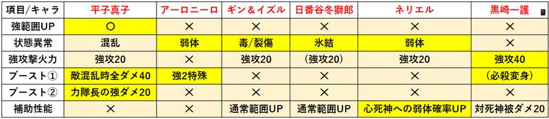 f:id:sakanadefish:20210323204343p:plain