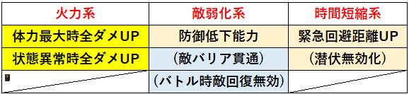 f:id:sakanadefish:20210325212647p:plain