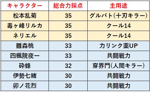 f:id:sakanadefish:20210326080101p:plain
