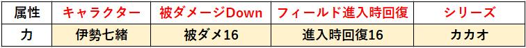f:id:sakanadefish:20210326192026p:plain