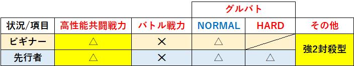 f:id:sakanadefish:20210327232622p:plain