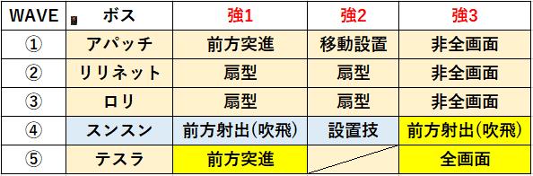 f:id:sakanadefish:20210329210227p:plain