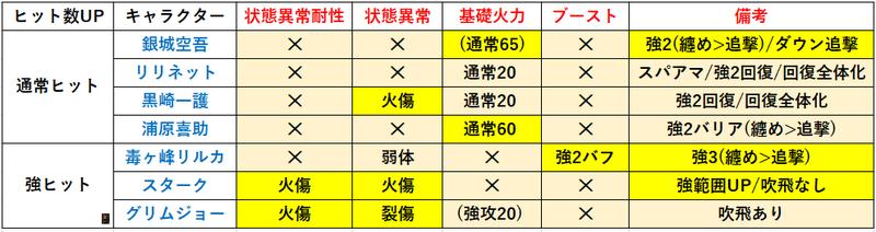 f:id:sakanadefish:20210330073131p:plain