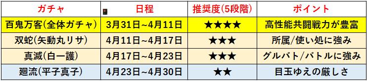 f:id:sakanadefish:20210330172634p:plain