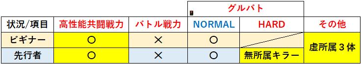 f:id:sakanadefish:20210330191726p:plain