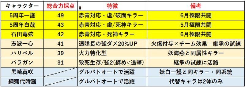 f:id:sakanadefish:20210331005306p:plain