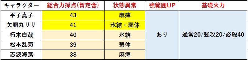 f:id:sakanadefish:20210331053931p:plain