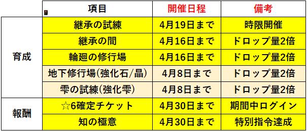 f:id:sakanadefish:20210331085729p:plain