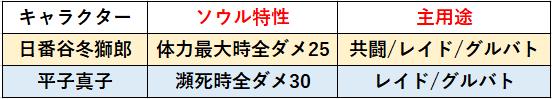 f:id:sakanadefish:20210331130315p:plain
