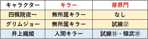 f:id:sakanadefish:20210331133120p:plain