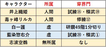 f:id:sakanadefish:20210331134022p:plain