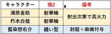 f:id:sakanadefish:20210331134713p:plain