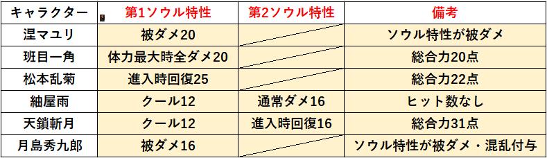 f:id:sakanadefish:20210401204258p:plain