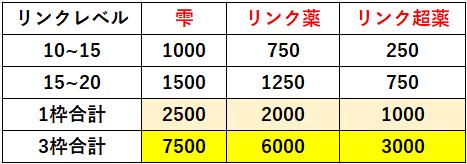 f:id:sakanadefish:20210402163418p:plain