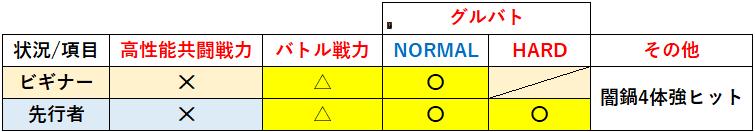 f:id:sakanadefish:20210403035722p:plain