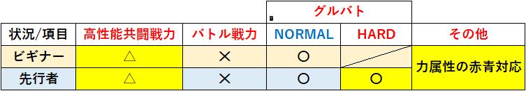 f:id:sakanadefish:20210405105425p:plain