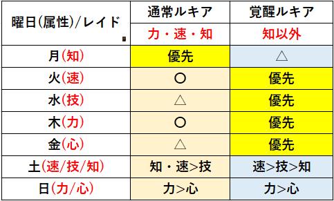 f:id:sakanadefish:20210406141007p:plain