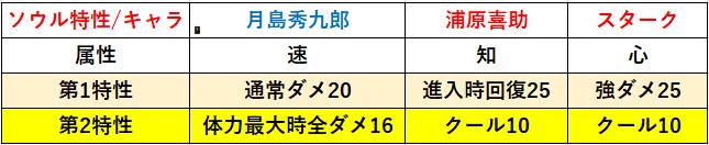f:id:sakanadefish:20210408171952p:plain