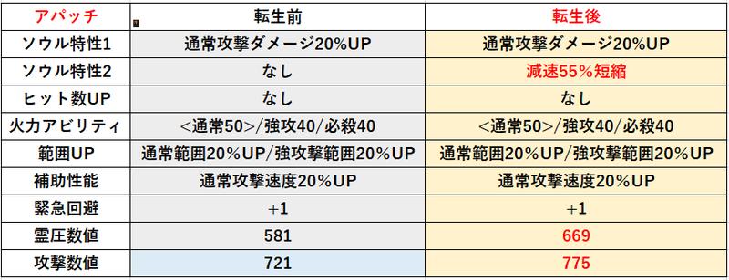 f:id:sakanadefish:20210408175537p:plain