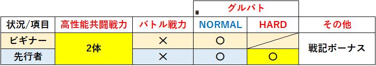 f:id:sakanadefish:20210409090304p:plain