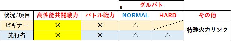 f:id:sakanadefish:20210409090309p:plain