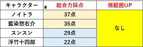 f:id:sakanadefish:20210409091810p:plain