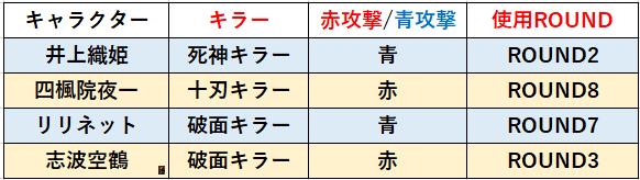 f:id:sakanadefish:20210409104241p:plain