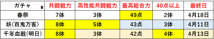 f:id:sakanadefish:20210409111906p:plain