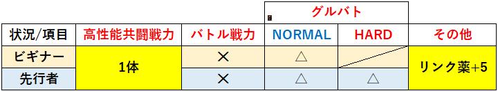 f:id:sakanadefish:20210411104237p:plain