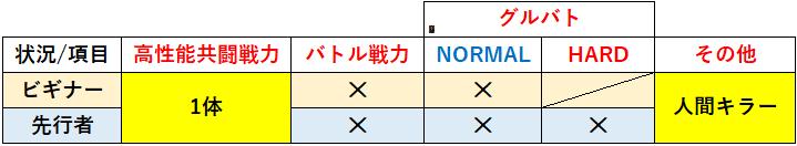 f:id:sakanadefish:20210413120138p:plain
