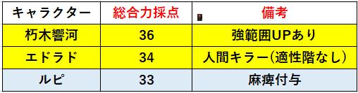 f:id:sakanadefish:20210413132216p:plain