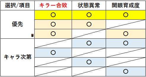 f:id:sakanadefish:20210414165618p:plain